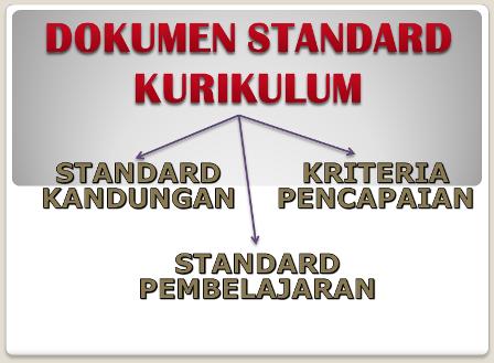 Dokumen Standard Kurikulum