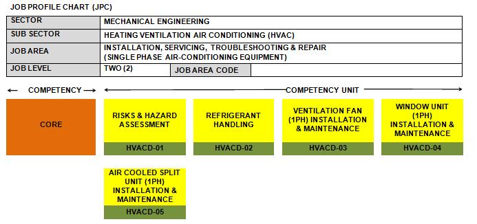 JPC-Tahap 2