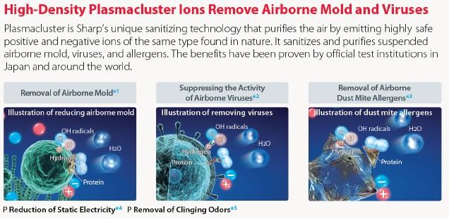 a-plasmacluster
