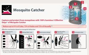 c-mosquito catcher