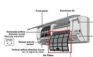 1. membersih penapis udara
