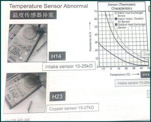 bacaan indoor sensor